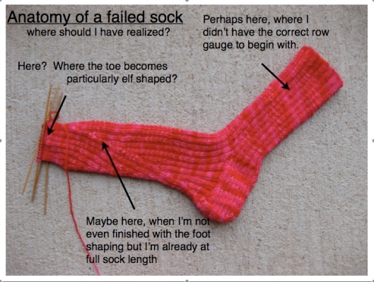 anatomy-of-a-failed-sock